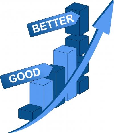 blue bar graph