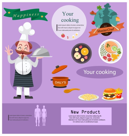 cooking promotion banner illustration with cook and cuisines