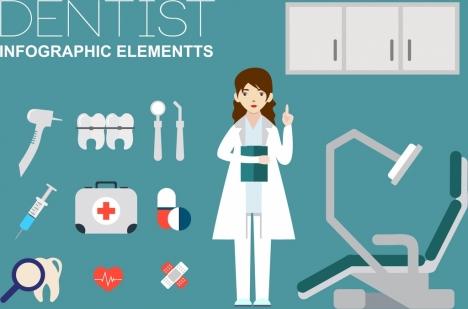 dentist design elements human tools icons flat design