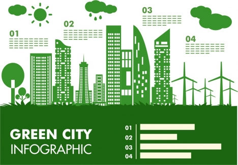 eco infographic banner green city design