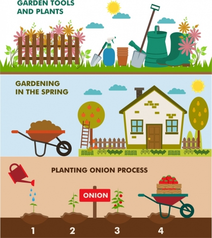 gardening banners illustration with various horizontal types
