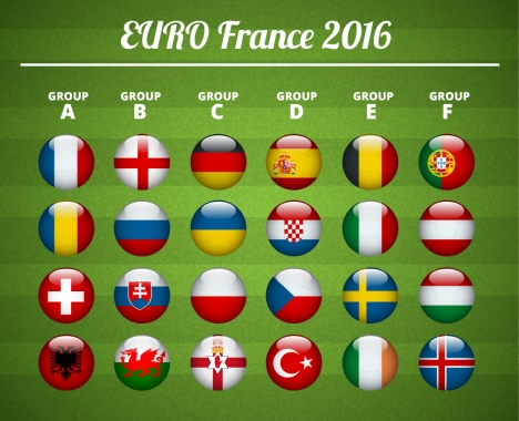 group euro football cup france 2016