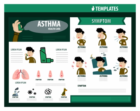 Healthcare Brochure Design With Asthma Symptom Infographic Vectors