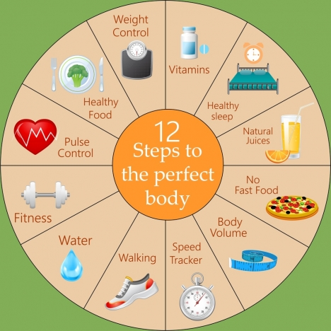 healthy life banner circle infographic template colored flat