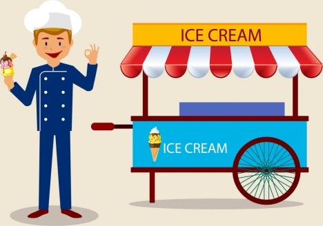 ice cream background human cart icon decor