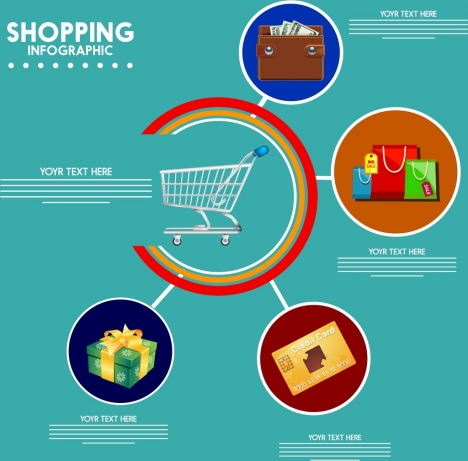 shopping infographic trolley shopping design elements decor