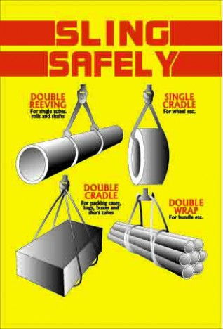 Sling Safety awareness poster