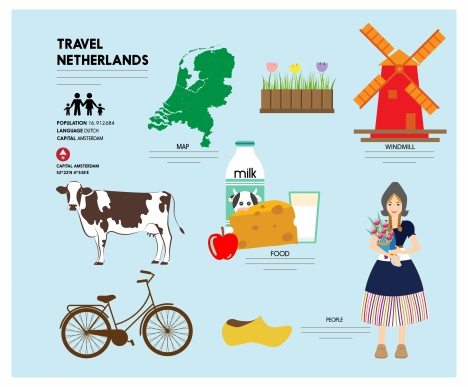 travel netherland design elements with various symbols