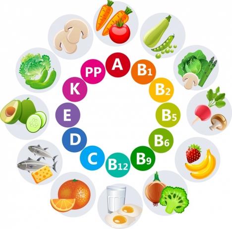 ВИТАМИНЫ В КАРТИНКАХ ДЛЯ ШКОЛЬНИКОВ Стихи про витамины