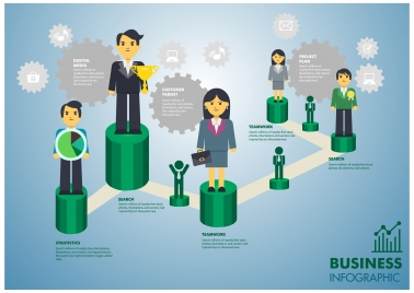 business infographic design with human and gears illustration