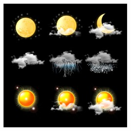 Climate and weather concept