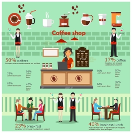 coffee shop success inforgraphic illustration with analysis elements