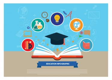 education infographics with open book and educational icons
