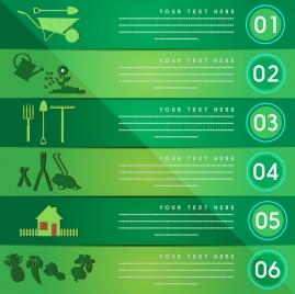 gardening infographic design green horizontal style tooling symbols