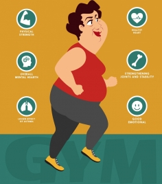 healthy lifestyle banner exercising fat woman health icons