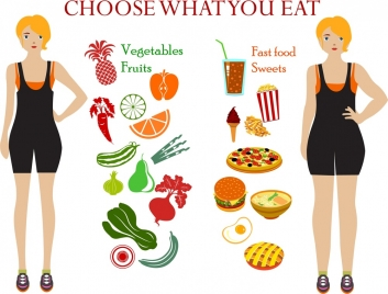 healthy lifestyle banner female and food icons design