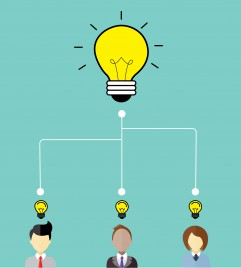 idea brain storm