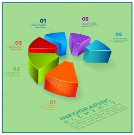 infographic elements design with 3d cut pie chart