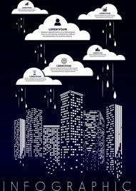 infographic template clouds skyscraper icons dark design