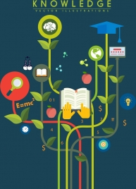 knowledge concept background growth tree study icons decor
