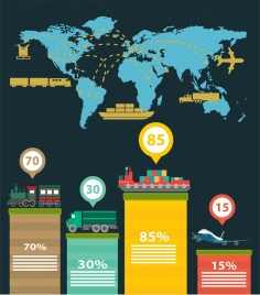 logistic infographic design map and chart style