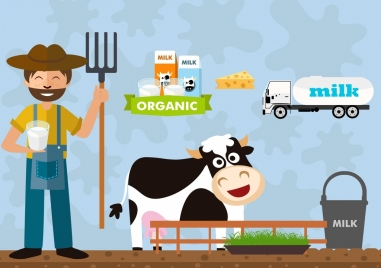 milk advertising banner farming elements cartoon sketch