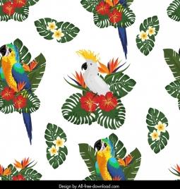 nature pattern colorful flora parrots leaves decor