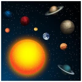 planet in sun orbit galaxy