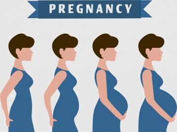 pregnancy banner woman icons design