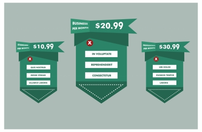 price table sets design with green webpage styles