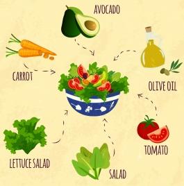 salad design elements fresh vegetable icons decor