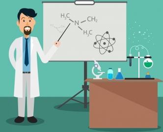 teaching theme teacher classroom chemistry tools icons