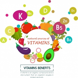 vitamin benefits banner colorful fruit icons decoration