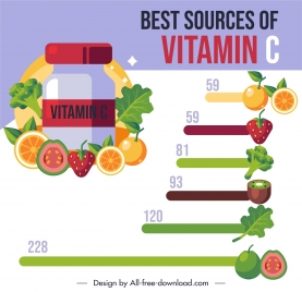 vitamin c infographic fruits charts sketch colorful flat