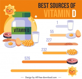 vitamin d sources infographic food chart sketch