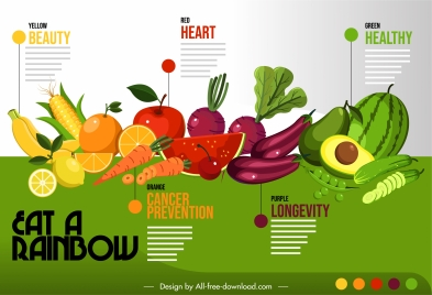 vitamin food infographic banner fruits vegetables colors sketch