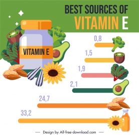 vitamin source infographic organic food chart sketch