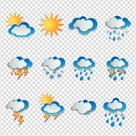 weather icons cloud sun snow thunder rain symbols